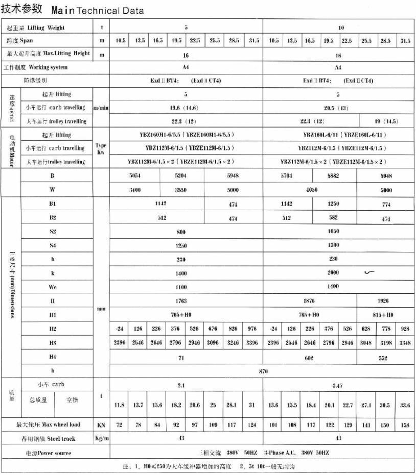 QB型5-50、10吨防爆桥式万博首页登录APP下载
