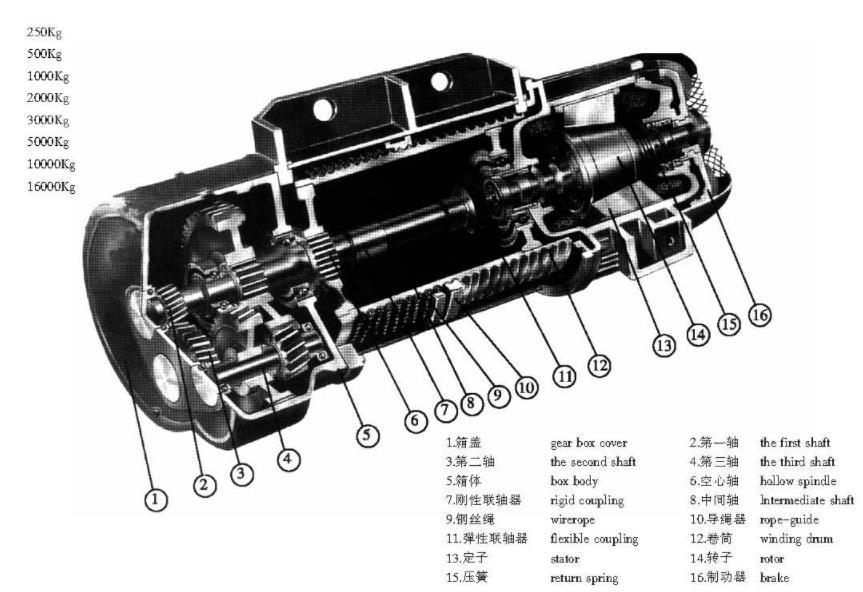 CD1、MD1电动葫芦
